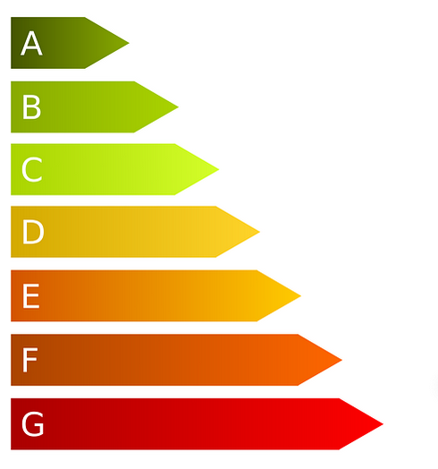 Understanding Energy Labels: A Handy Guide